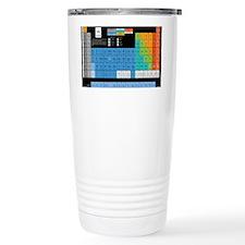 Math Table Travel Coffee Mug