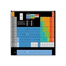 "Math Table Square Sticker 3"" x 3"""