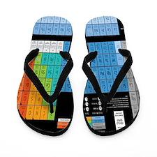 Math Table Flip Flops