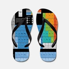 Math Table Flip Flops