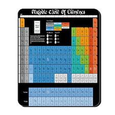 Math Table Mousepad