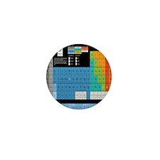 Math Table Mini Button
