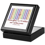 Autism Hands Keepsake Box