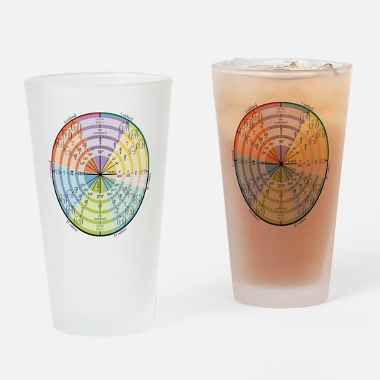 mathUnitCircleTheCircle16in Drinking Glass
