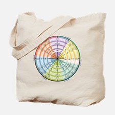 mathUnitCircleTheCircle16in Tote Bag