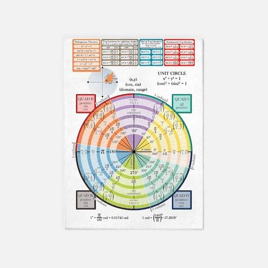Unit Circle, Radians, Equations 5'x7'Area Rug