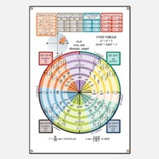 Unit Circle, Radians, Equations Banner