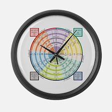 Unit Circle: Radians, Degrees, Qu Large Wall Clock