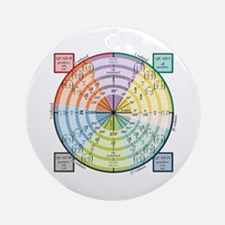 Unit Circle: Radians, Degrees, Quad Round Ornament