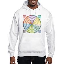 Unit Circle: Radians, Degrees, Q Hoodie