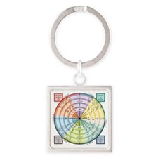 Unit Circle: Radians, Degrees, Qua Square Keychain