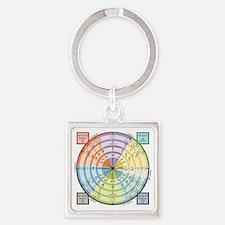 Unit Circle: Radians, Degrees, Qua Square Keychain