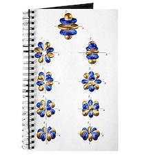 5g electron orbitals Journal