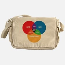 relationship Messenger Bag