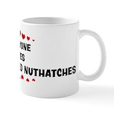 Loves: White-Breasted Nuthatc Mug