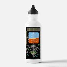 Aeroplane control pane Water Bottle