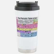 The Periodic Table of A Travel Mug