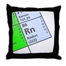 Radon on periodic table Throw Pillow