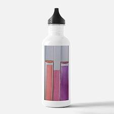 Litmus paper Water Bottle