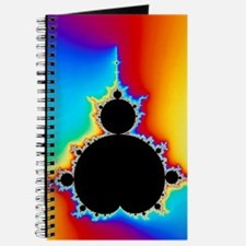 Mandelbrot fractal Journal