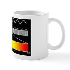 Electromagnetic spectrum Mug