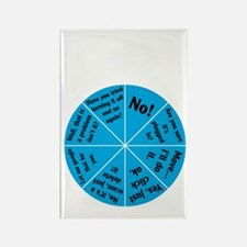 IT Wheel of Answers. Rectangle Magnet