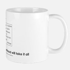 Planned Parenthoods Plans - Ladies T Sh Mug
