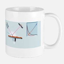 Atomic force microscopy methods, artwor Mug