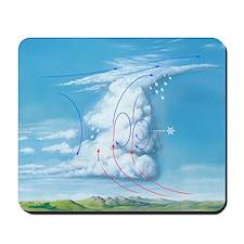 Cumulonimbus hail storm cloud, artwork Mousepad