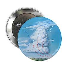 "Cumulonimbus hail storm cloud, artwor 2.25"" Button"