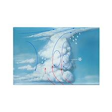 Cumulonimbus hail storm cloud, ar Rectangle Magnet
