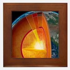 Earth's internal structure, artwork Framed Tile