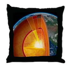 Earth's internal structure, artwork Throw Pillow