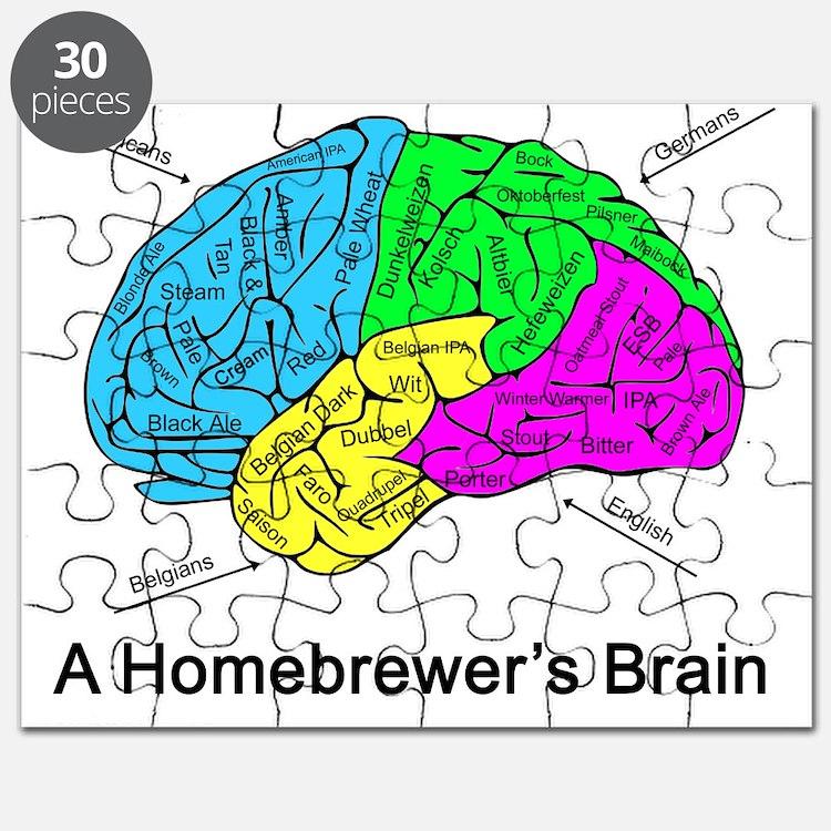 A Homebrewer's Brain Puzzle