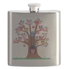 Whooos The New One? Flask