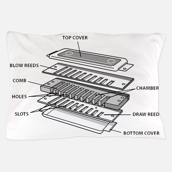Harmonica Exploded Pillow Case