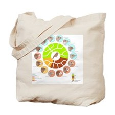 Galapagos finches, artwork Tote Bag