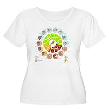 Galapagos fin T-Shirt