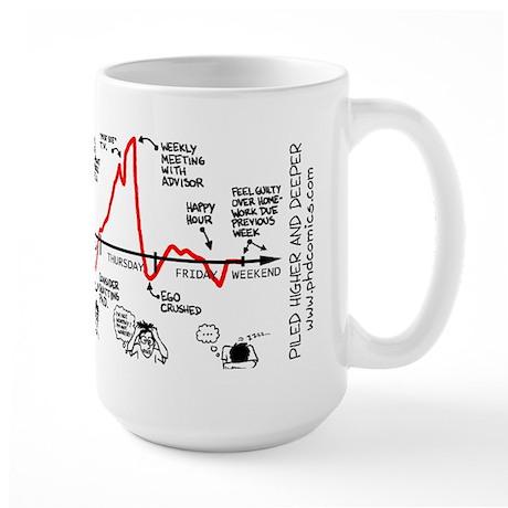 Work Output Graph Mugs
