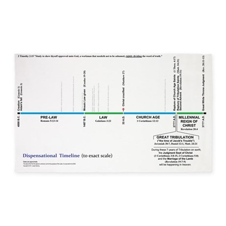 Dispensational Bible Timeline 3'x5' Area Rug by Admin