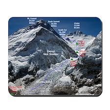 Mt. Everest Southeast Ridge Route Map Mousepad