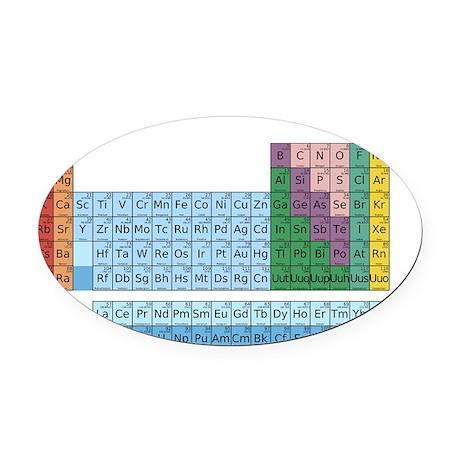 Sherlocks Periodic Table Mug Oval Car Magnet
