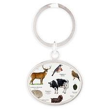 Wisconsin State Animals Oval Keychain