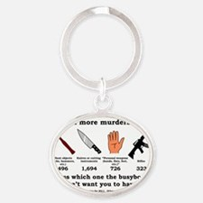 Guess Which Weapon (black print) Oval Keychain