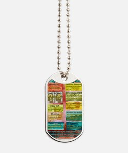 Unhelpful Thought Habits skill poster 11X Dog Tags