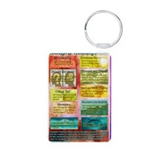 Unhelpful Thought Habits s Keychains