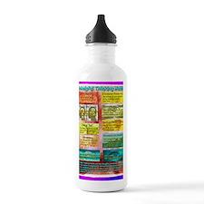 Unhelpful Thought Habi Water Bottle