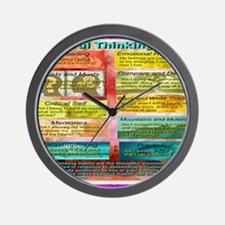 Unhelpful Thought Habits Wall Clock