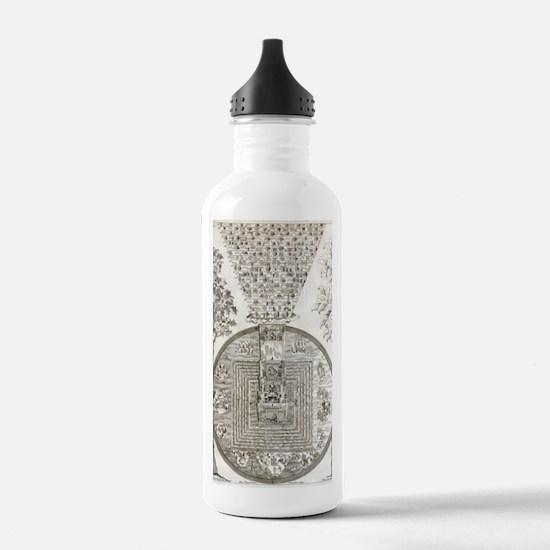 Tibetan cosmology, 18t Water Bottle