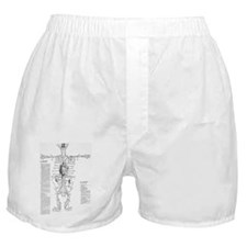 Circulatory system, 16th century Boxer Shorts